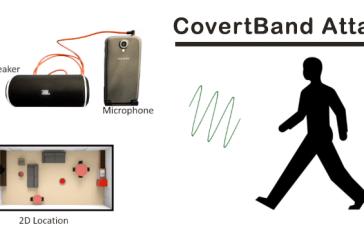 دستگاههای هوشمند میتوانند برای ردیابی حرکات بدن و فعالیتهای شما از راه دور بهکار گرفته شوند